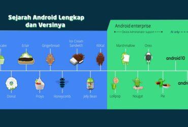 sejarah versi perkembangan android